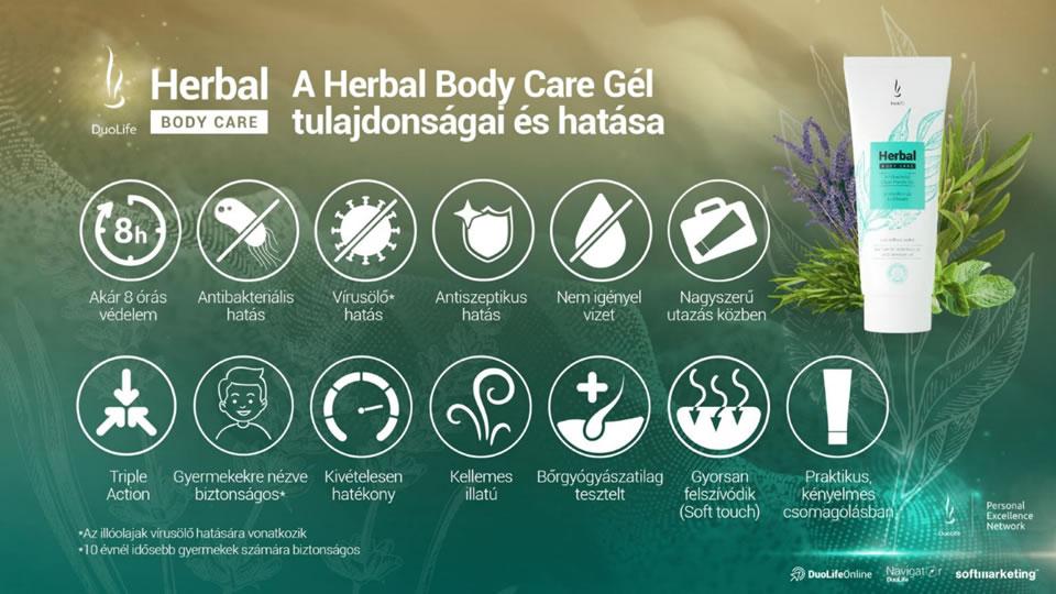 Herbal Body Care Gél tulajdonságai